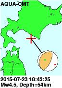 http://jishin.chamu.org/AQUA/AQUA-CMT/201507/20150723000017.d.png