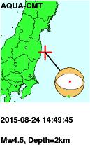 http://jishin.chamu.org/AQUA/AQUA-CMT/201508/20150824000011.d.png