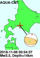 http://jishin.chamu.org/AQUA/AQUA-CMT/201811/20181108000001.d.png