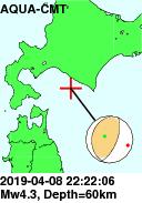 http://jishin.chamu.org/AQUA/AQUA-CMT/201904/20190408000021.d.png