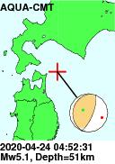 http://jishin.chamu.org/AQUA/AQUA-CMT/202004/20200424000029.d.png
