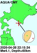 http://jishin.chamu.org/AQUA/AQUA-CMT/202004/20200428000038.d.png