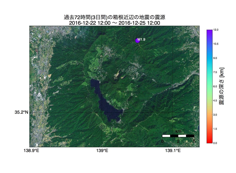 http://jishin.chamu.org/hakone/20161225_2.jpg