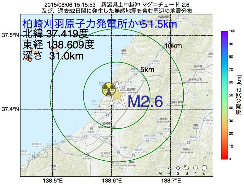 地震震源マップ:柏崎刈羽原子力発電所から1.5km地点でM2.6の地震が発生しました
