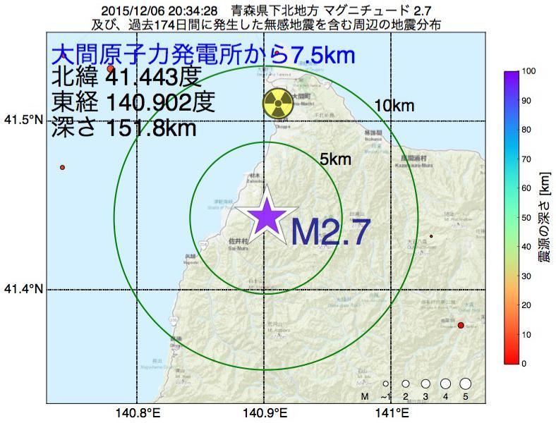地震震源マップ:大間原子力発電所から7.5km地点でM2.7の地震が発生しました