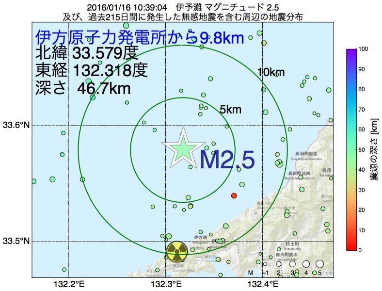 地震震源マップ:伊方原子力発電所から9.8km地点でM2.5の地震が発生しました