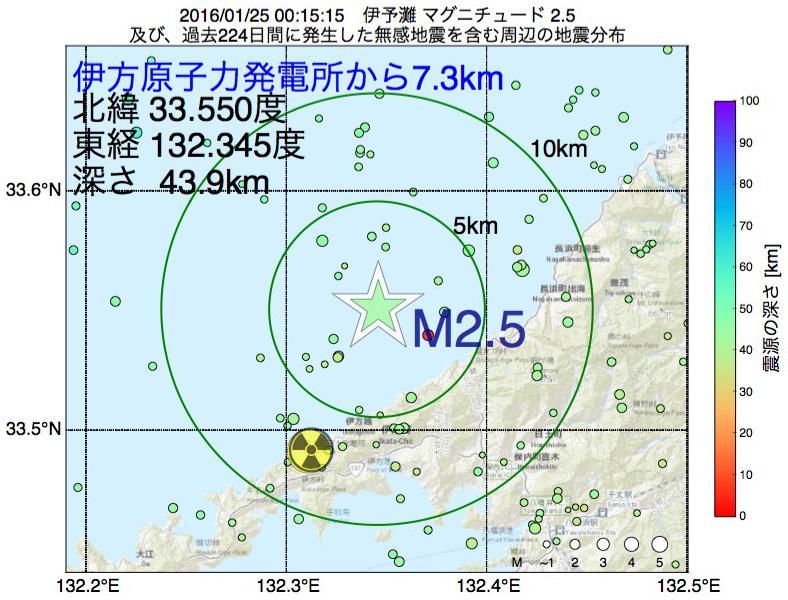 地震震源マップ:伊方原子力発電所から7.3km地点でM2.5の地震が発生しました
