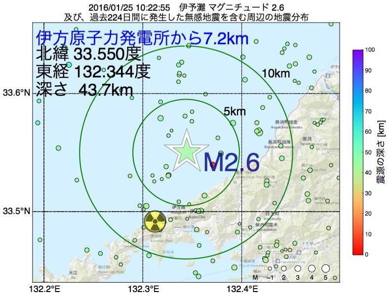 地震震源マップ:伊方原子力発電所から7.2km地点でM2.6の地震が発生しました