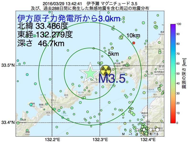 地震震源マップ:伊方原子力発電所から3.0km地点でM3.5の地震が発生しました