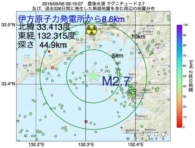 地震震源マップ:伊方原子力発電所から8.6km地点でM2.7の地震が発生しました