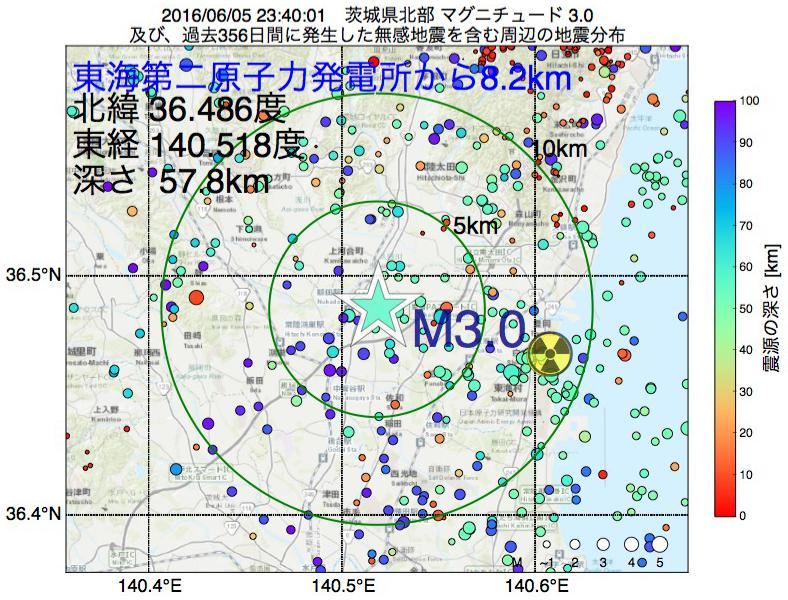 地震震源マップ:東海第二原子力発電所から8.2km地点でM3.0の地震が発生しました