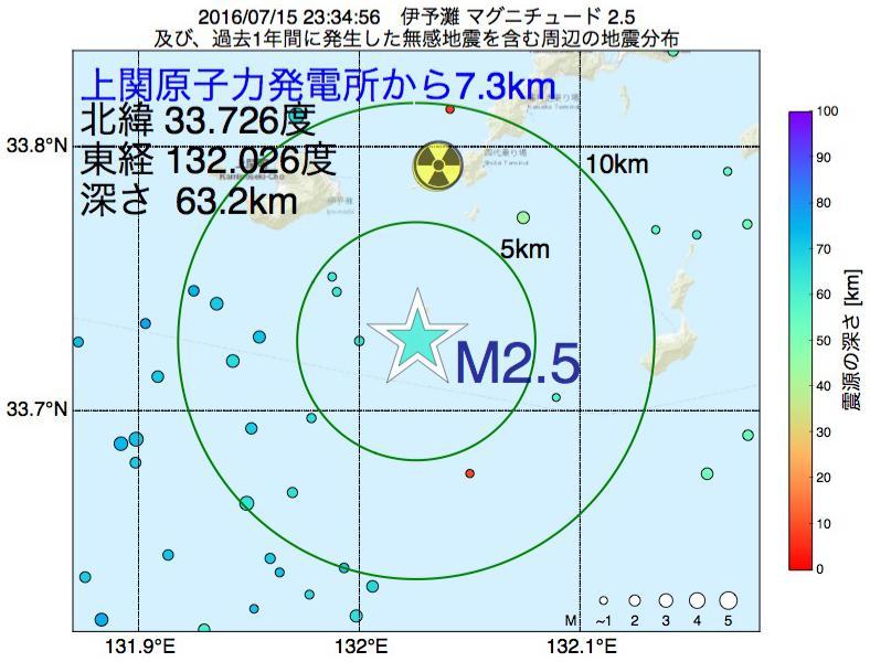 地震震源マップ:上関原子力発電所から7.3km地点でM2.5の地震が発生しました