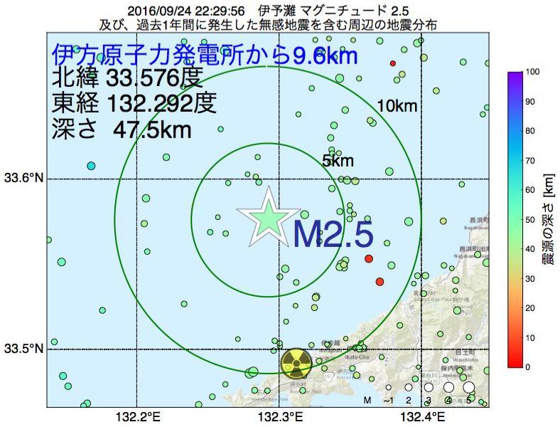 地震震源マップ:伊方原子力発電所から9.6km地点でM2.5の地震が発生しました