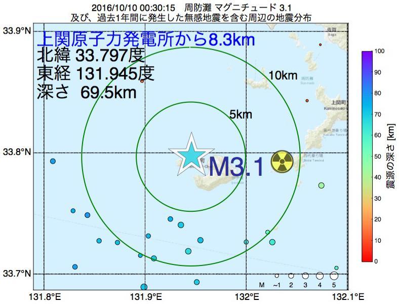 地震震源マップ:上関原子力発電所から8.3km地点でM3.1の地震が発生しました
