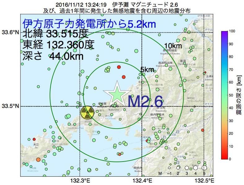 地震震源マップ:伊方原子力発電所から5.2km地点でM2.6の地震が発生しました