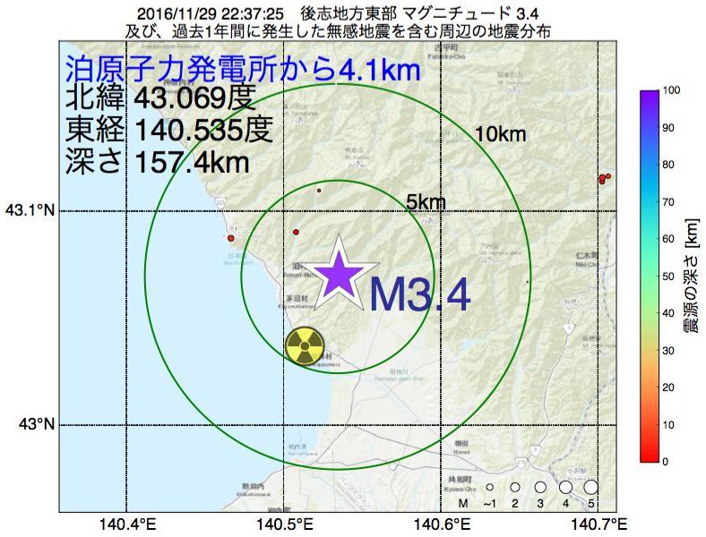地震震源マップ:泊原子力発電所から4.1km地点でM3.4の地震が発生しました
