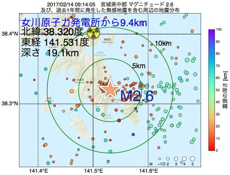 地震震源マップ:女川原子力発電所から9.4km地点でM2.6の地震が発生しました