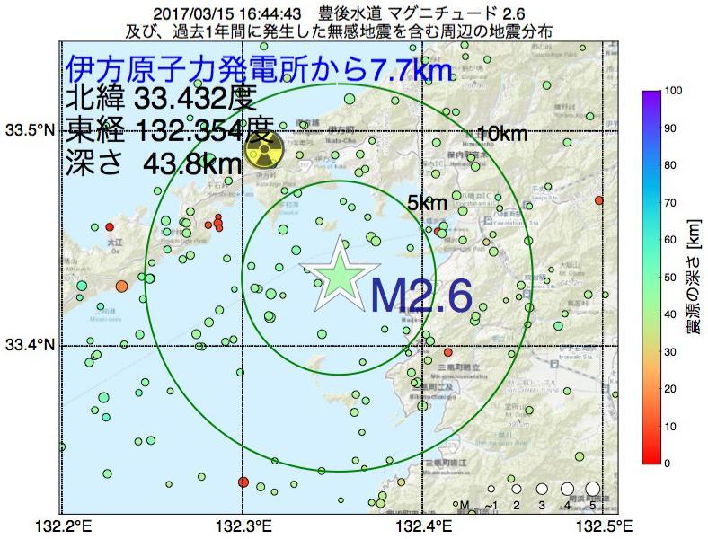 地震震源マップ:伊方原子力発電所から7.7km地点でM2.6の地震が発生しました