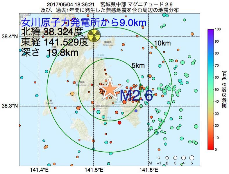 地震震源マップ:女川原子力発電所から9.0km地点でM2.6の地震が発生しました