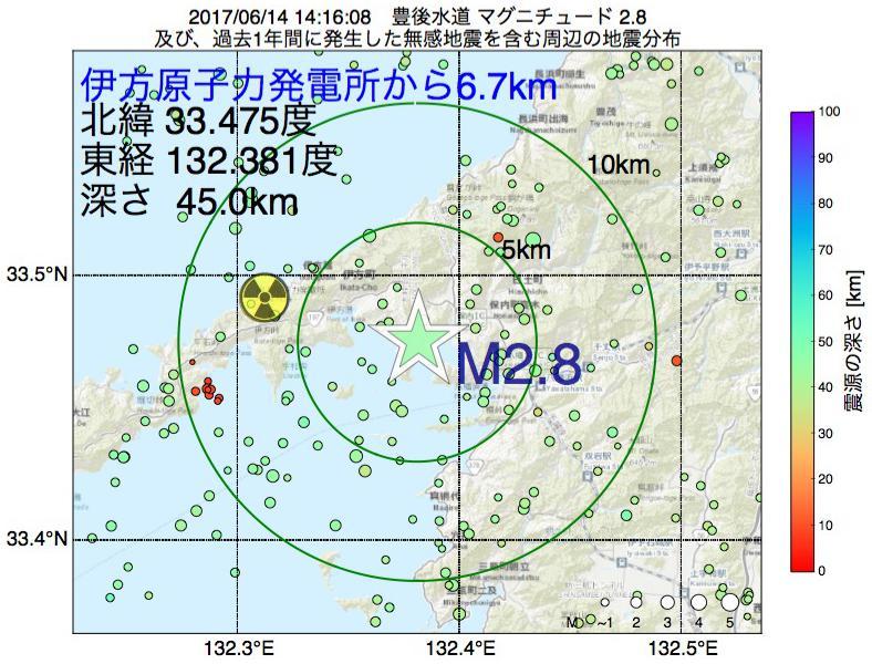 地震震源マップ:伊方原子力発電所から6.7km地点でM2.8の地震が発生しました