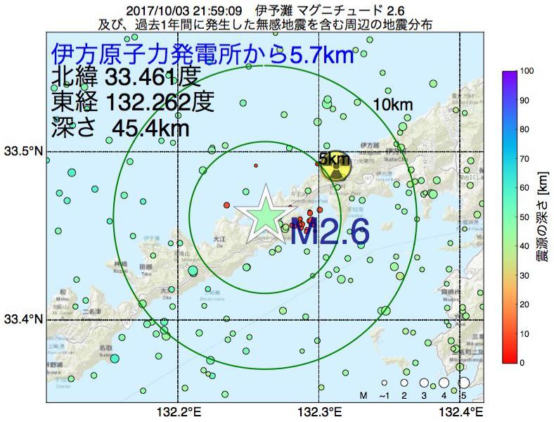 地震震源マップ:伊方原子力発電所から5.7km地点でM2.6の地震が発生しました