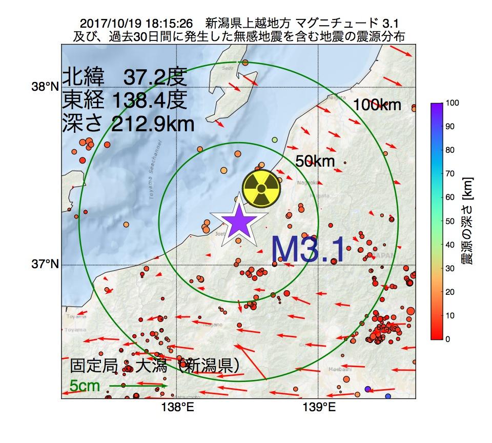地震震源マップ:2017年10月19日 18時15分 新潟県上越地方でM3.1の地震