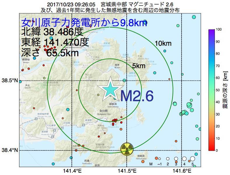 地震震源マップ:女川原子力発電所から9.8km地点でM2.6の地震が発生しました