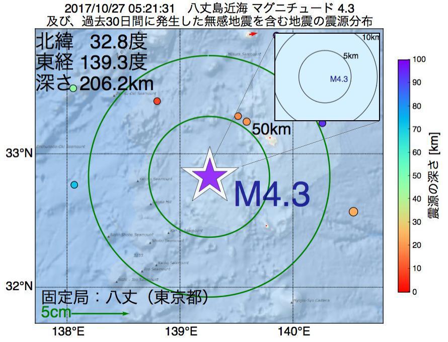 地震震源マップ:2017年10月27日 05時21分 八丈島近海でM4.3の地震