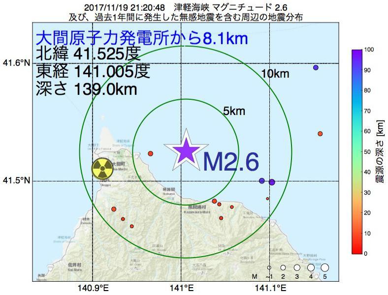 地震震源マップ:大間原子力発電所から8.1km地点でM2.6の地震が発生しました