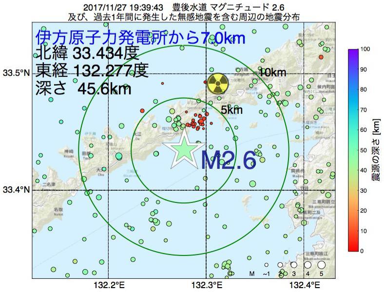 地震震源マップ:伊方原子力発電所から7.0km地点でM2.6の地震が発生しました