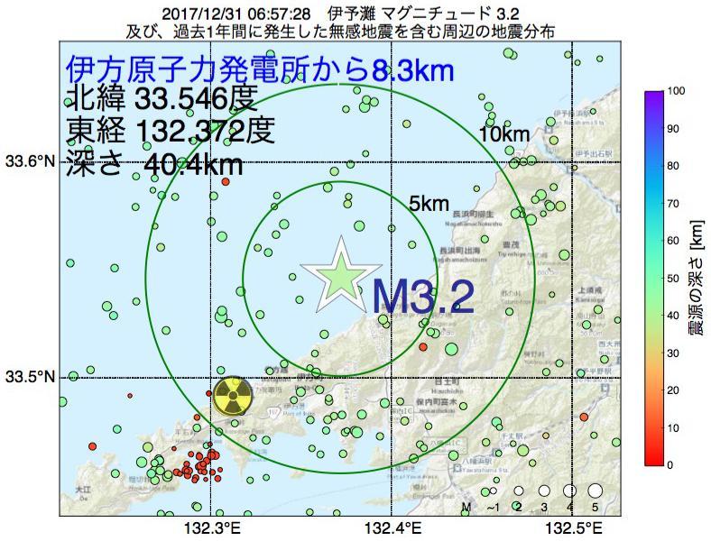 地震震源マップ:伊方原子力発電所から8.3km地点でM3.2の地震が発生しました