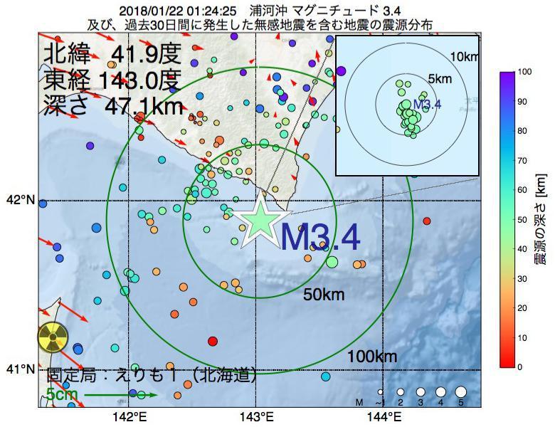 地震震源マップ:2018年01月22日 01時24分 浦河沖でM3.4の地震