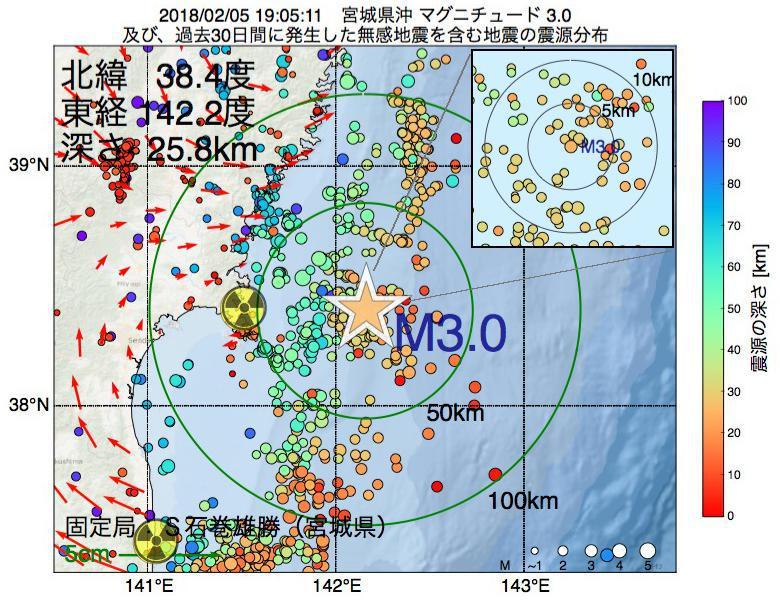 地震震源マップ:2018年02月05日 19時05分 宮城県沖でM3.0の地震