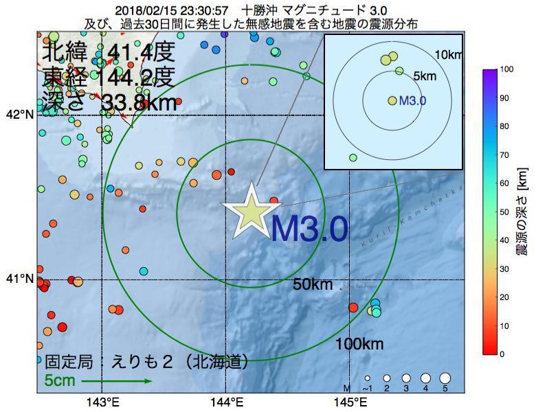 地震震源マップ:2018年02月15日 23時30分 十勝沖でM3.0の地震
