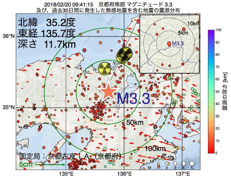 地震震源マップ:2018年02月20日 09時41分 京都府南部でM3.3の地震