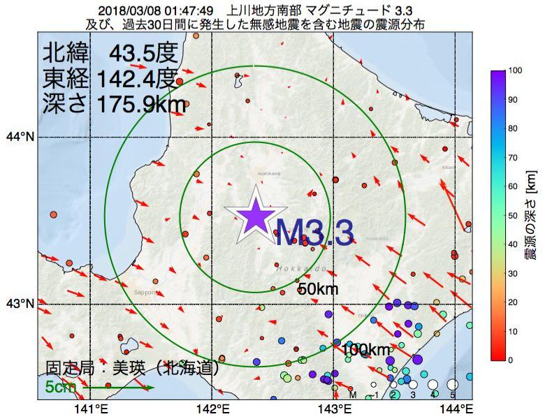 地震震源マップ:2018年03月08日 01時47分 上川地方南部でM3.3の地震