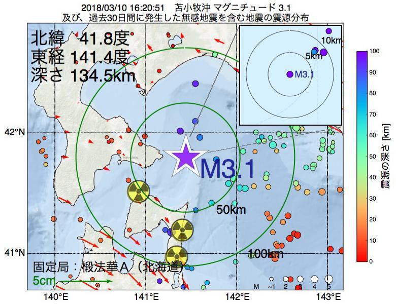 地震震源マップ:2018年03月10日 16時20分 苫小牧沖でM3.1の地震