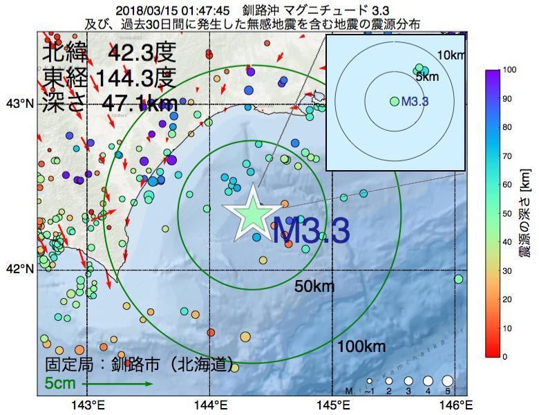 地震震源マップ:2018年03月15日 01時47分 釧路沖でM3.3の地震