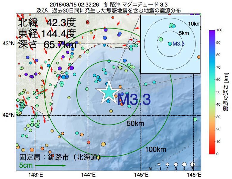 地震震源マップ:2018年03月15日 02時32分 釧路沖でM3.3の地震