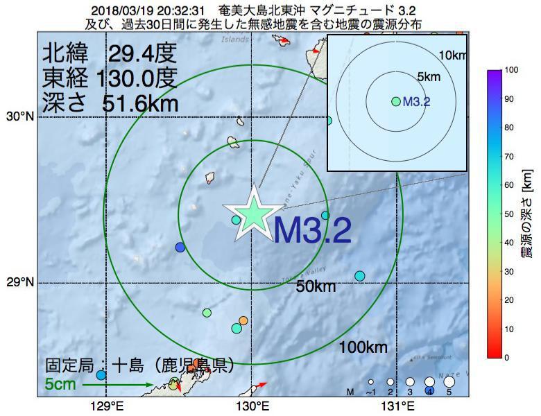 地震震源マップ:2018年03月19日 20時32分 奄美大島北東沖でM3.2の地震