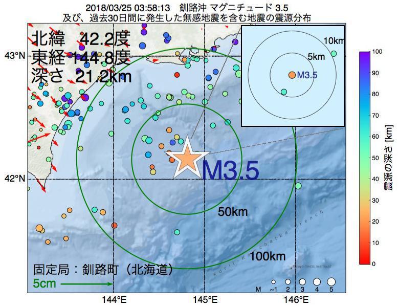 地震震源マップ:2018年03月25日 03時58分 釧路沖でM3.5の地震