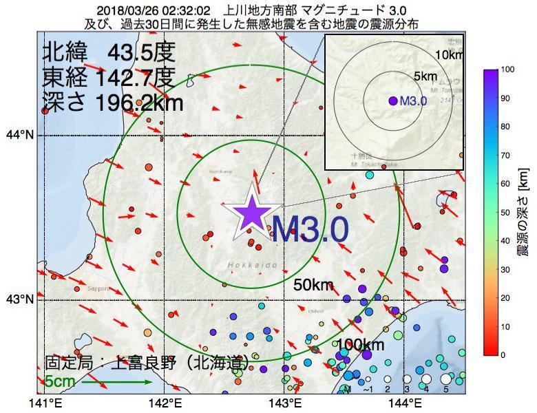 地震震源マップ:2018年03月26日 02時32分 上川地方南部でM3.0の地震