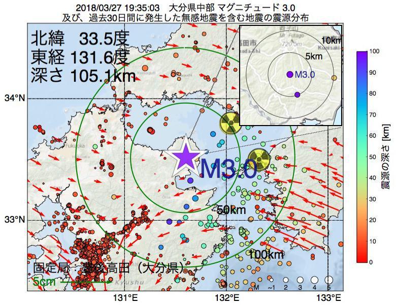 地震震源マップ:2018年03月27日 19時35分 大分県中部でM3.0の地震
