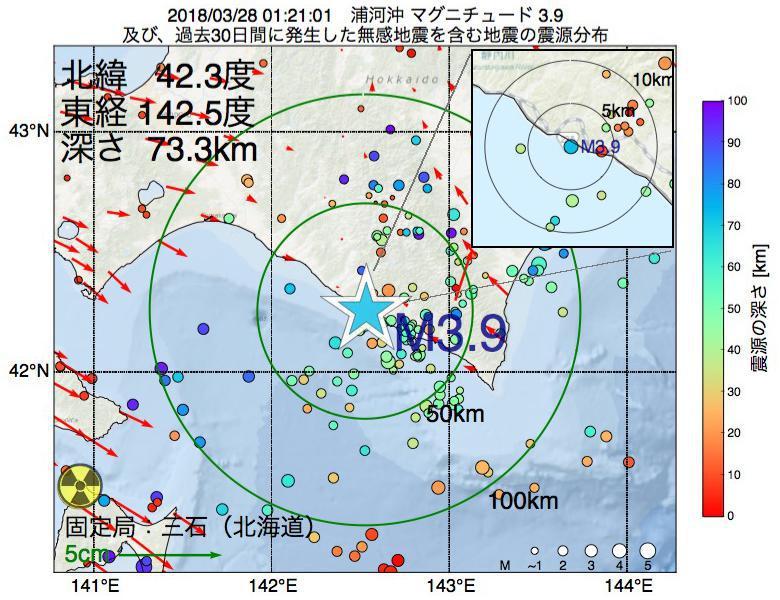 地震震源マップ:2018年03月28日 01時21分 浦河沖でM3.9の地震