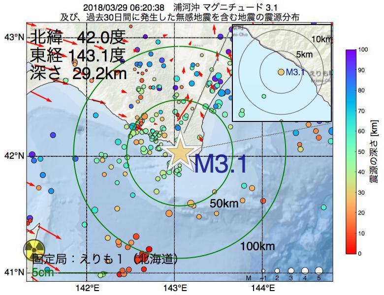 地震震源マップ:2018年03月29日 06時20分 浦河沖でM3.1の地震