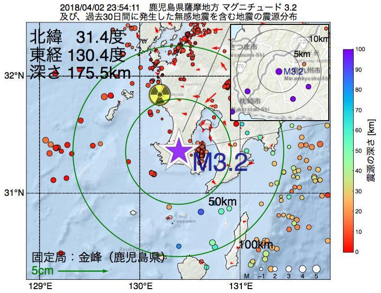 地震震源マップ:2018年04月02日 23時54分 鹿児島県薩摩地方でM3.2の地震