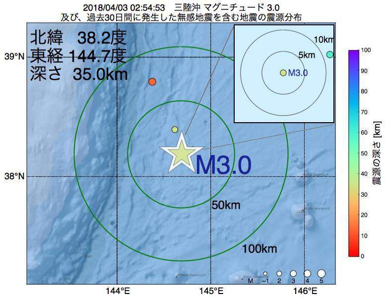 地震震源マップ:2018年04月03日 02時54分 三陸沖でM3.0の地震