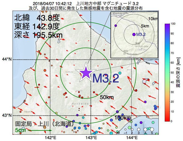 地震震源マップ:2018年04月07日 10時42分 上川地方中部でM3.2の地震