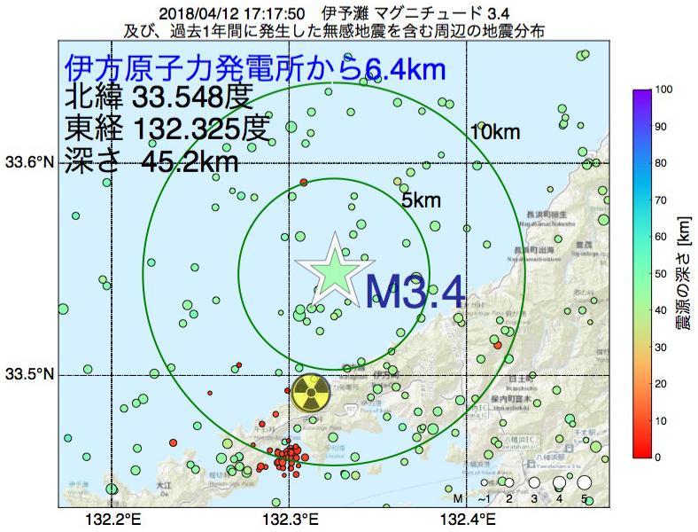 地震震源マップ:伊方原子力発電所から6.4km地点でM3.4の地震が発生しました
