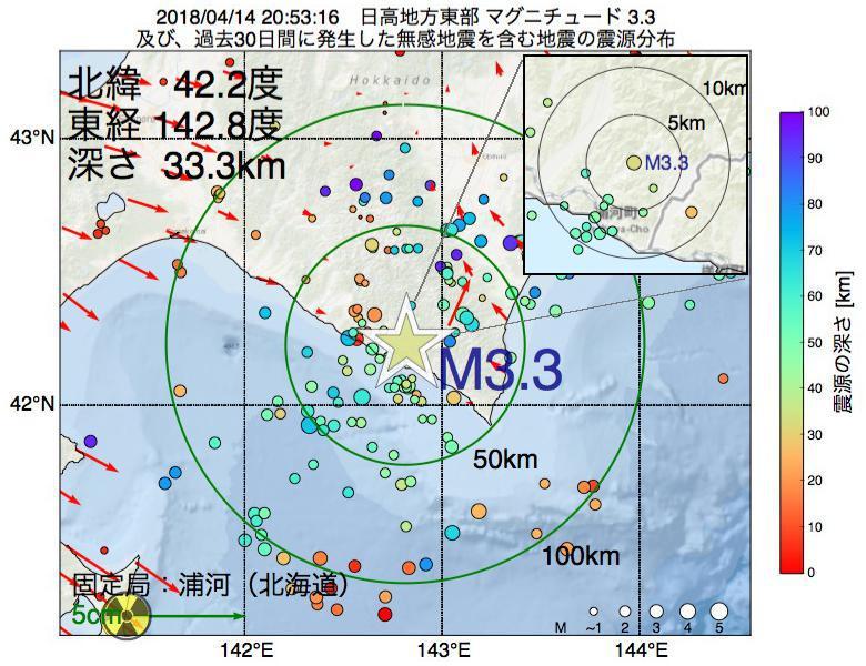 地震震源マップ:2018年04月14日 20時53分 日高地方東部でM3.3の地震